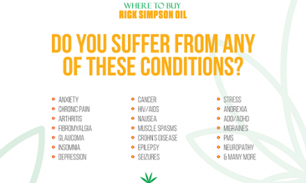 Rick Simpson Oil California Releases Blog Post on How Marijuana Oil can Save Athletes' Lives